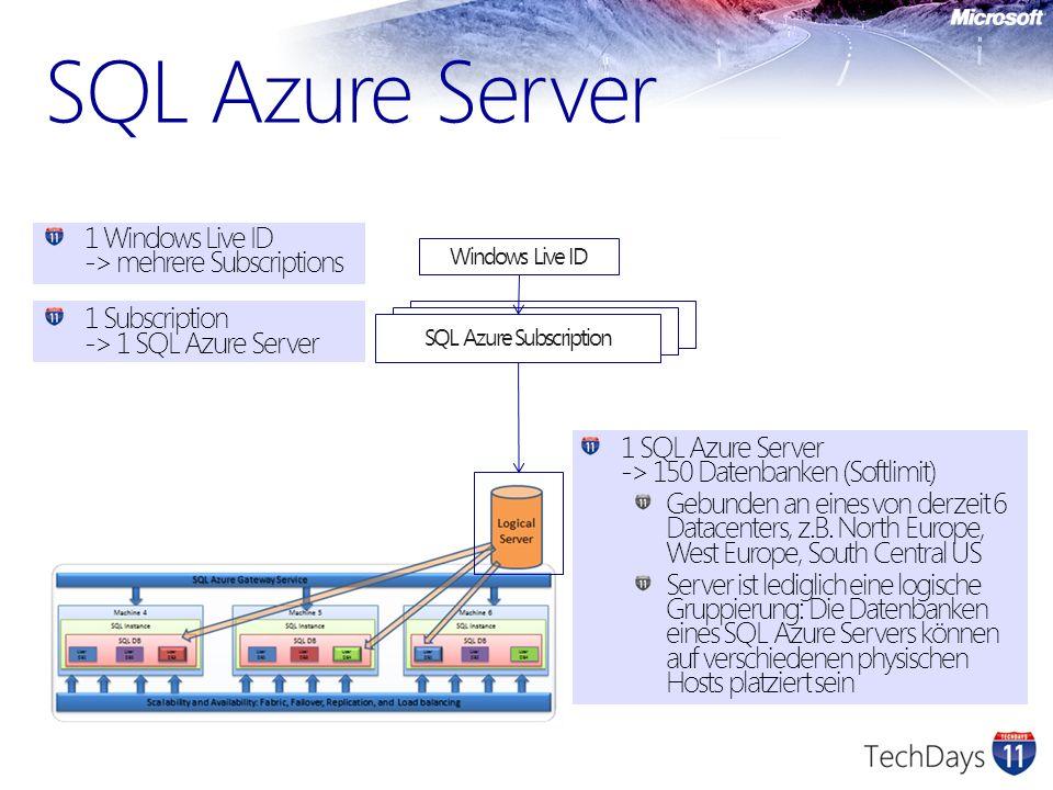 SQL Azure Subscription