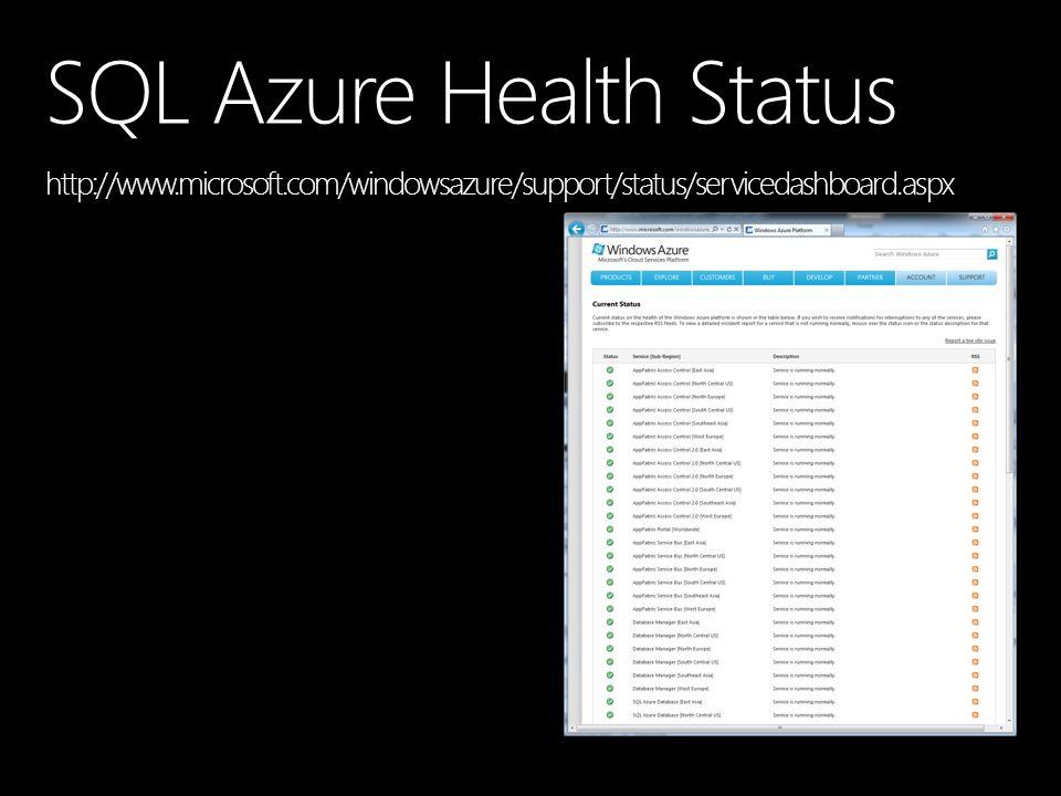 SQL Azure Health Status