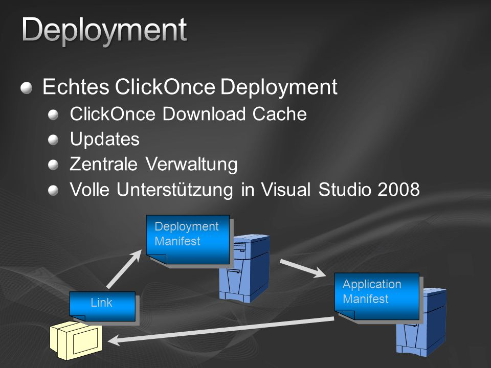 Deployment Echtes ClickOnce Deployment ClickOnce Download Cache