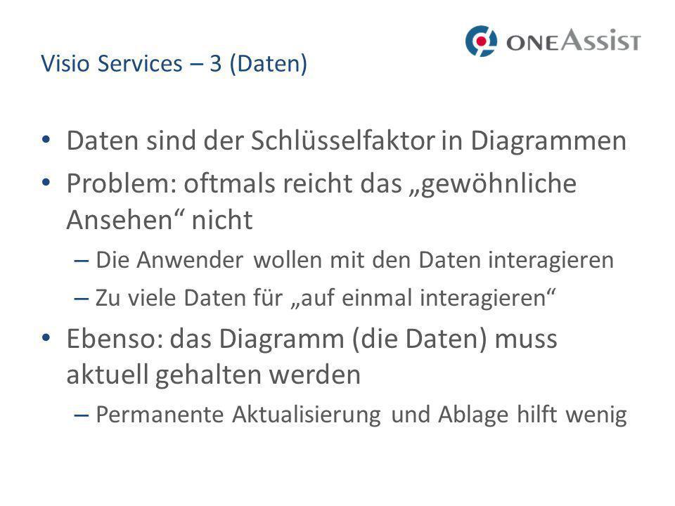 Visio Services – 3 (Daten)