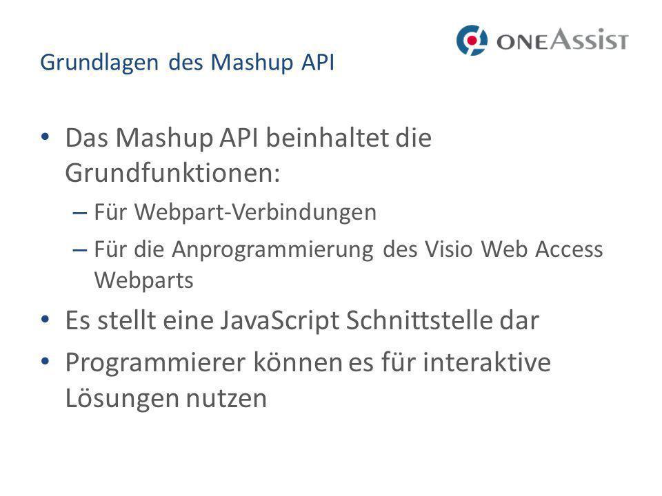 Grundlagen des Mashup API
