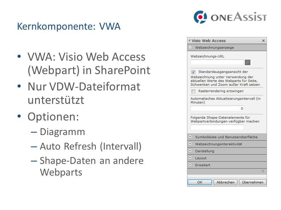 VWA: Visio Web Access (Webpart) in SharePoint