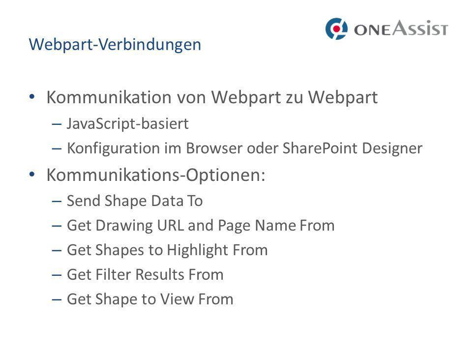 Webpart-Verbindungen