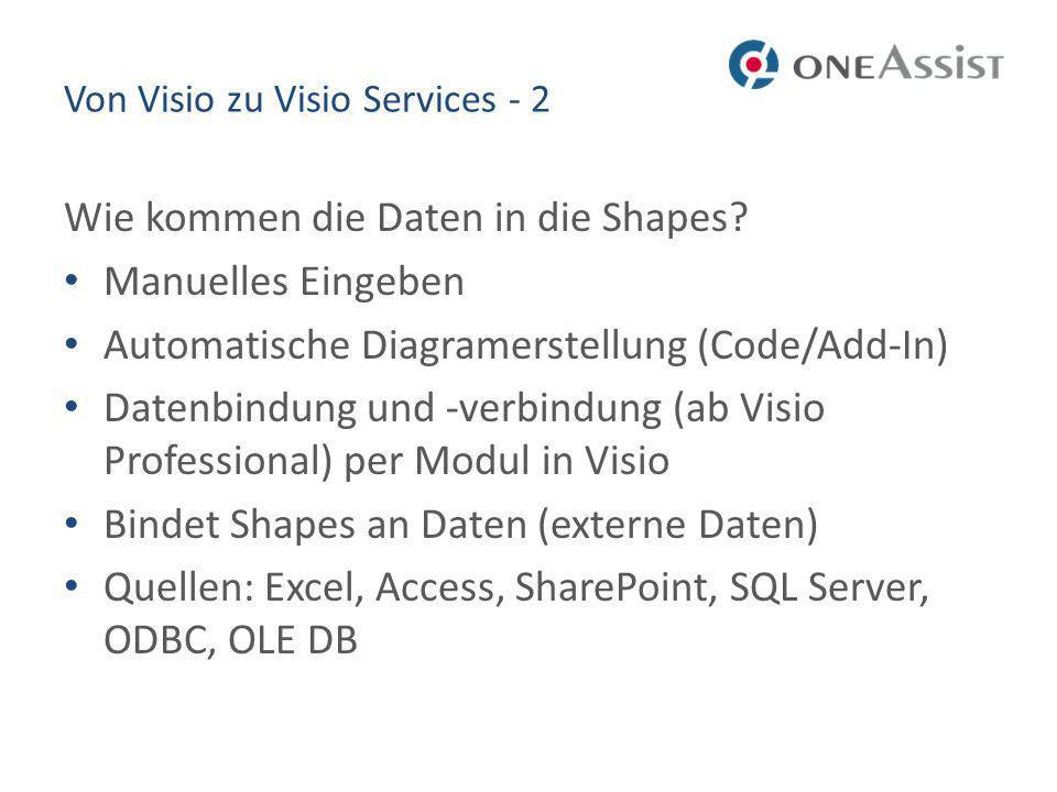 Von Visio zu Visio Services - 2