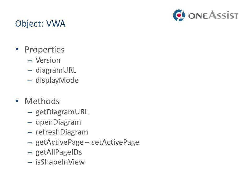Object: VWA Properties Methods Version diagramURL displayMode