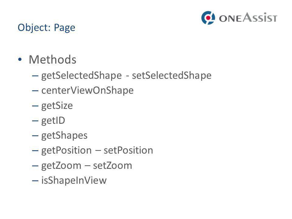 Methods Object: Page getSelectedShape - setSelectedShape