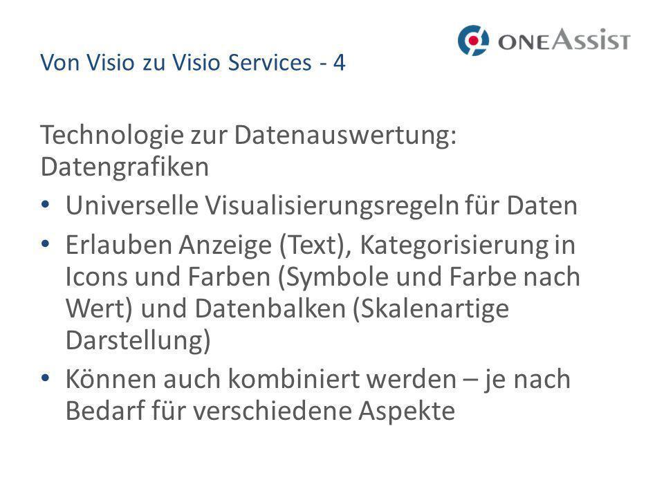 Von Visio zu Visio Services - 4