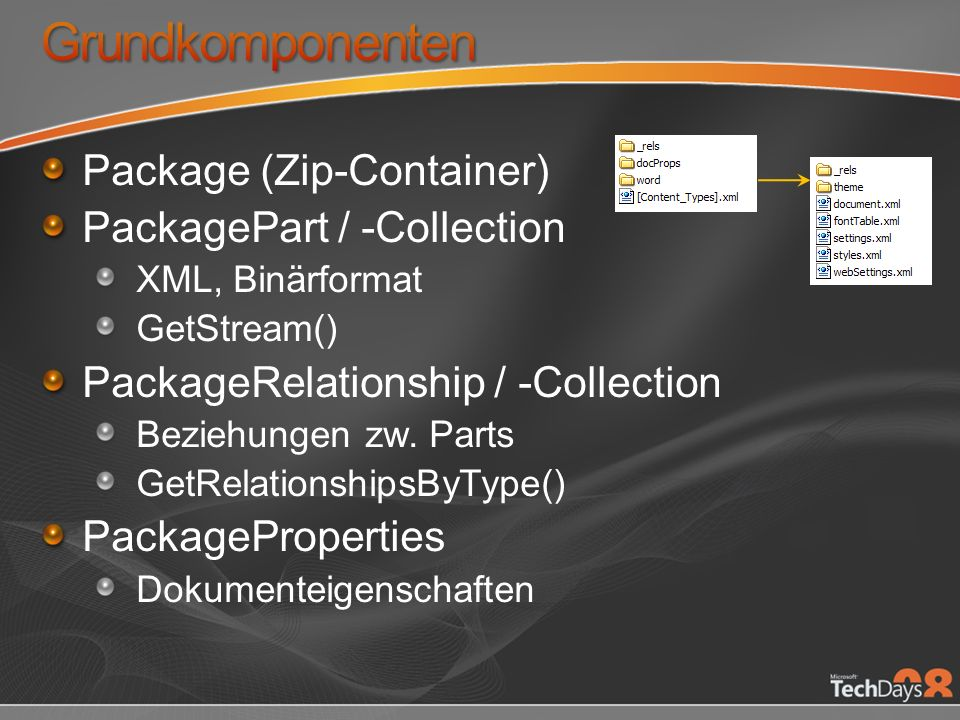 Grundkomponenten Package (Zip-Container) PackagePart / -Collection