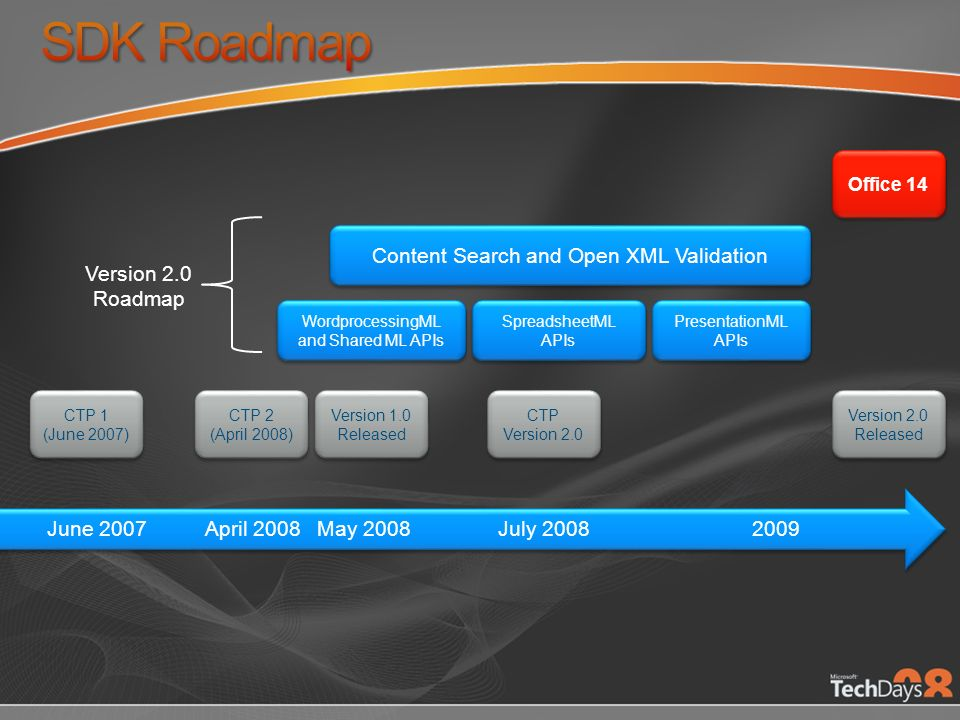 SDK Roadmap Content Search and Open XML Validation June 2007