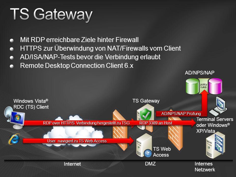 TS Gateway Mit RDP erreichbare Ziele hinter Firewall