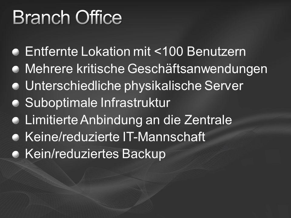 Branch Office Entfernte Lokation mit <100 Benutzern