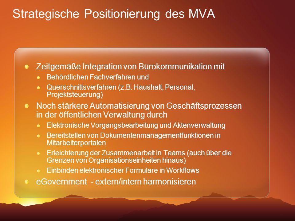 Strategische Positionierung des MVA