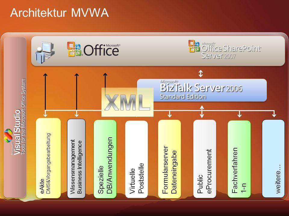 XML Architektur MVWA Spezielle DB/Anwendungen Formularserver