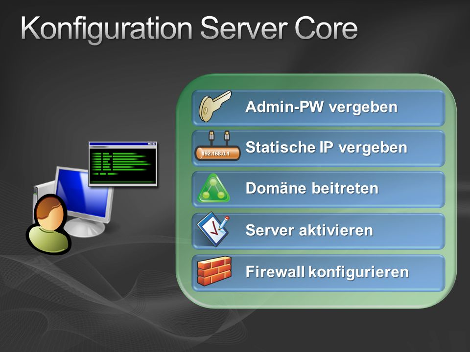 Konfiguration Server Core