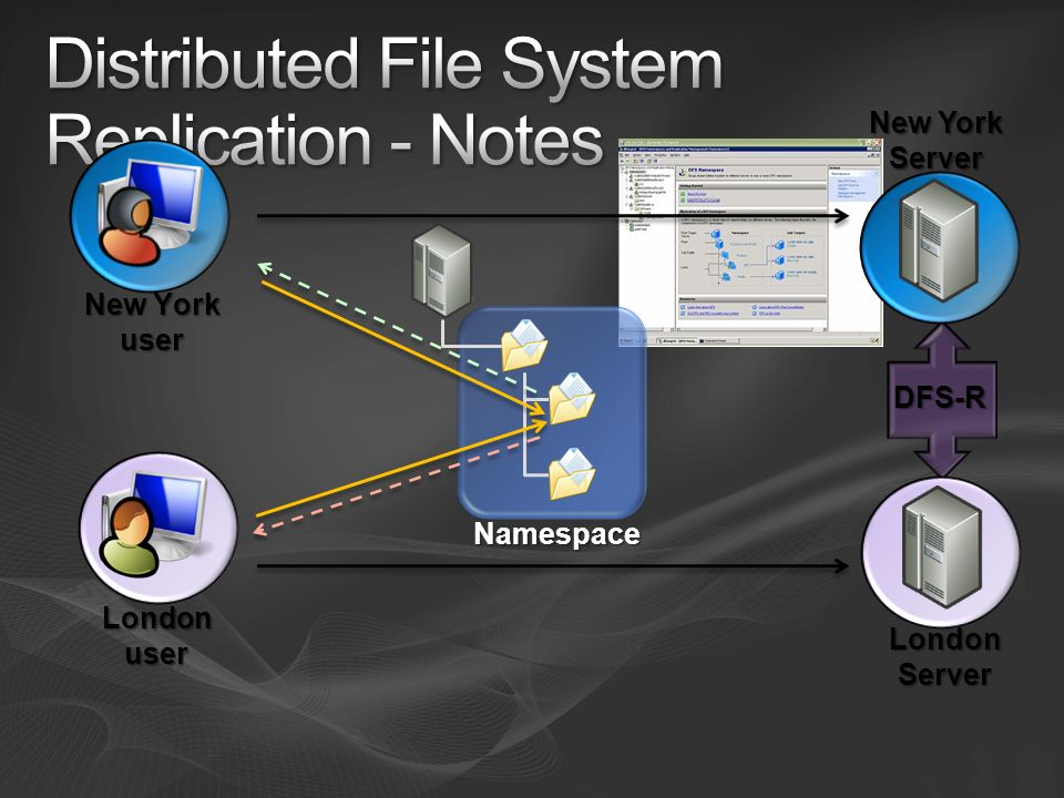 Distributed File System Replication - Notes