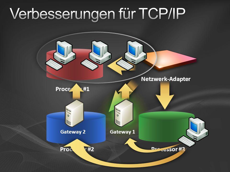 Verbesserungen für TCP/IP