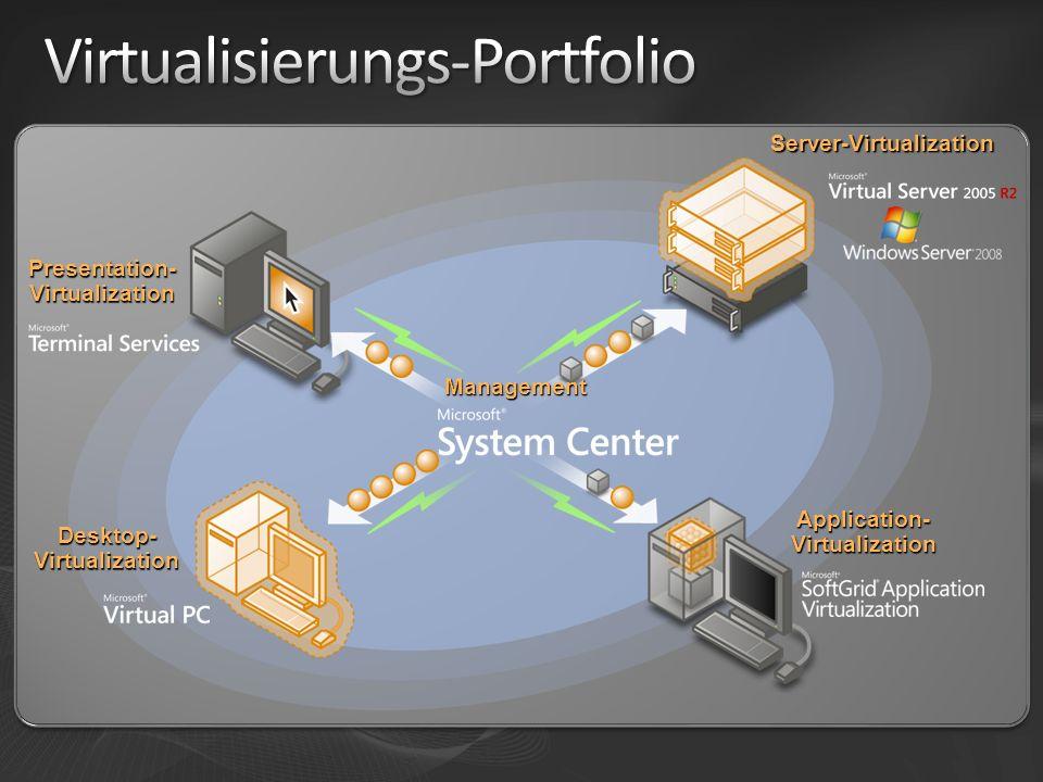 Virtualisierungs-Portfolio