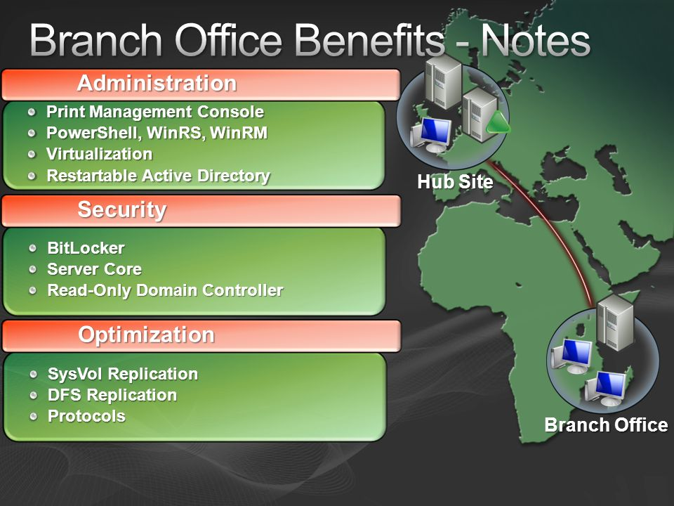 Branch Office Benefits - Notes