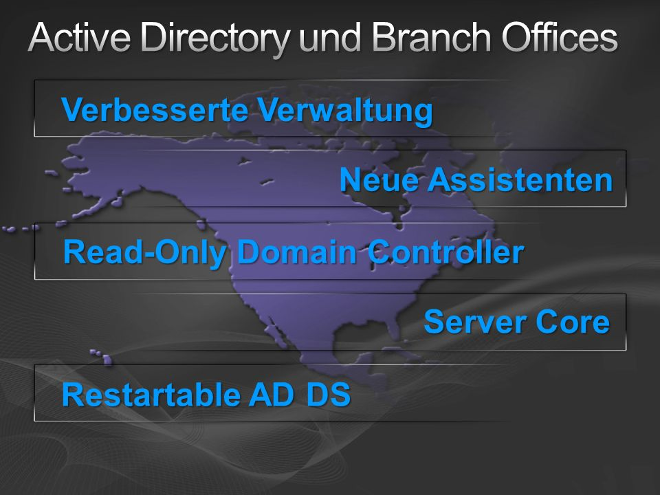 Active Directory und Branch Offices