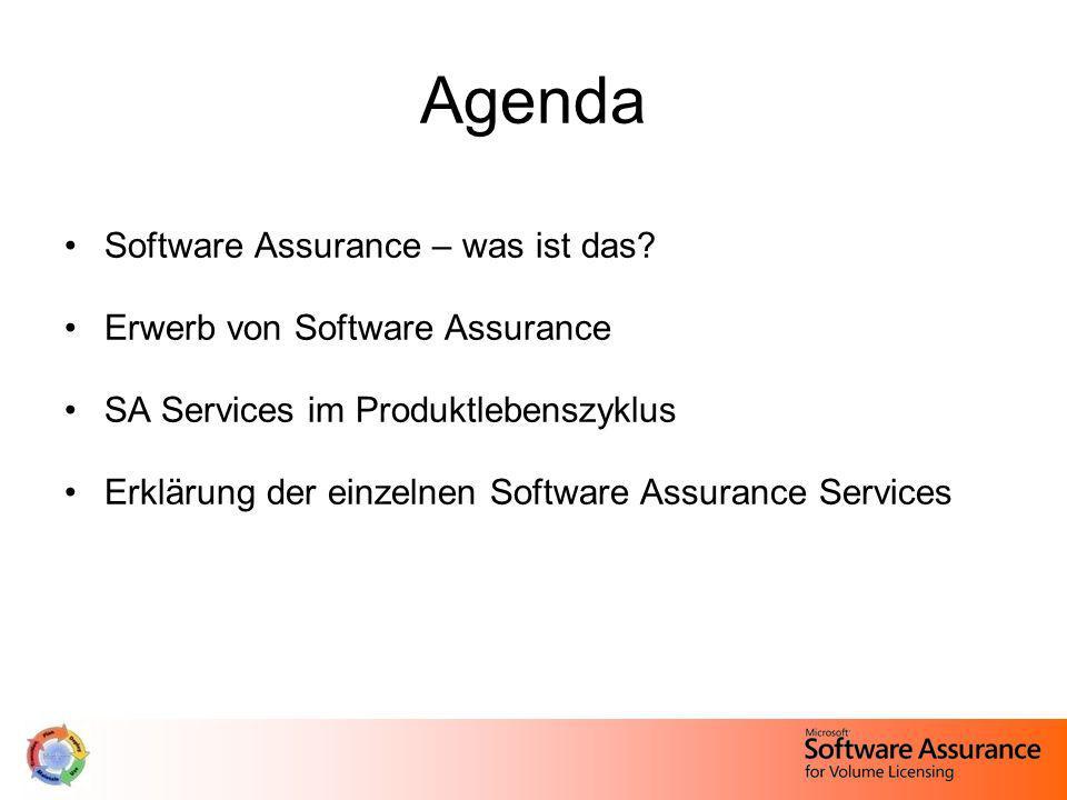 Agenda Software Assurance – was ist das Erwerb von Software Assurance