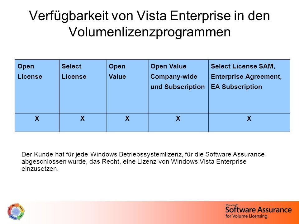 Verfügbarkeit von Vista Enterprise in den Volumenlizenzprogrammen