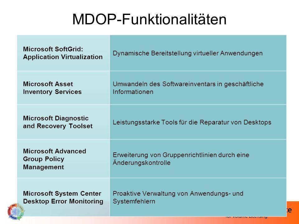 MDOP-Funktionalitäten