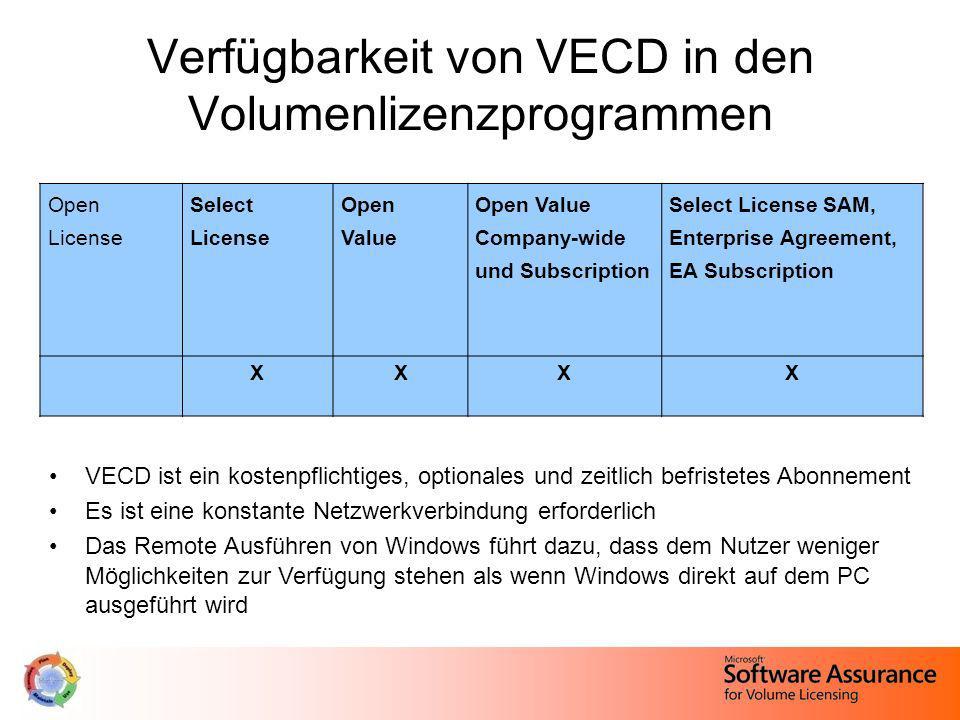 Verfügbarkeit von VECD in den Volumenlizenzprogrammen