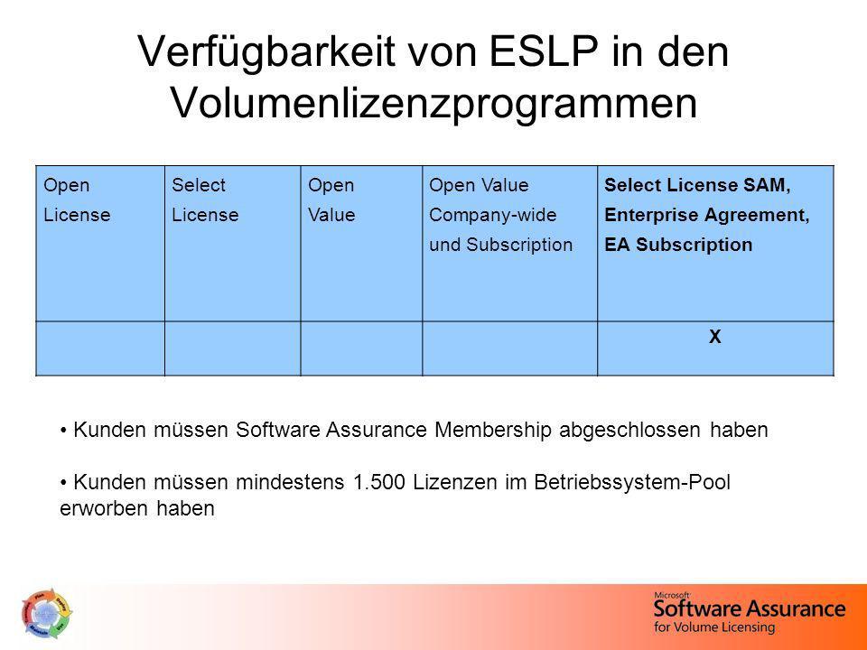 Verfügbarkeit von ESLP in den Volumenlizenzprogrammen