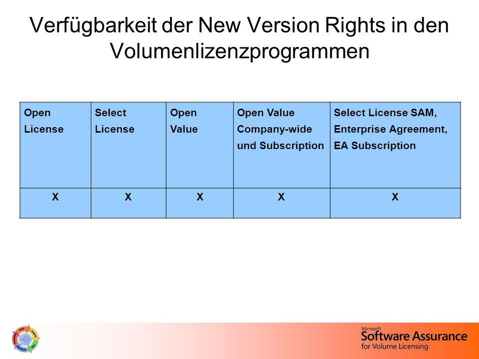 Verfügbarkeit der New Version Rights in den Volumenlizenzprogrammen