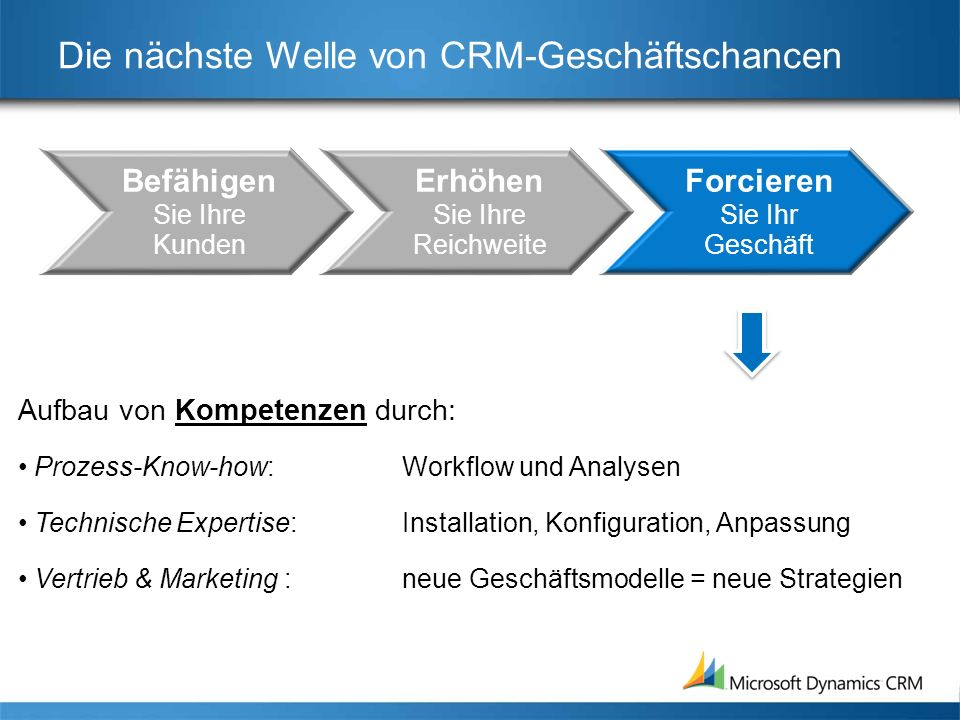 Die nächste Welle von CRM-Geschäftschancen