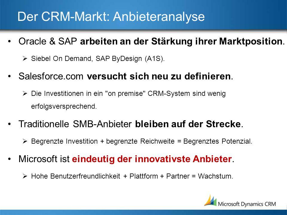 Der CRM-Markt: Anbieteranalyse