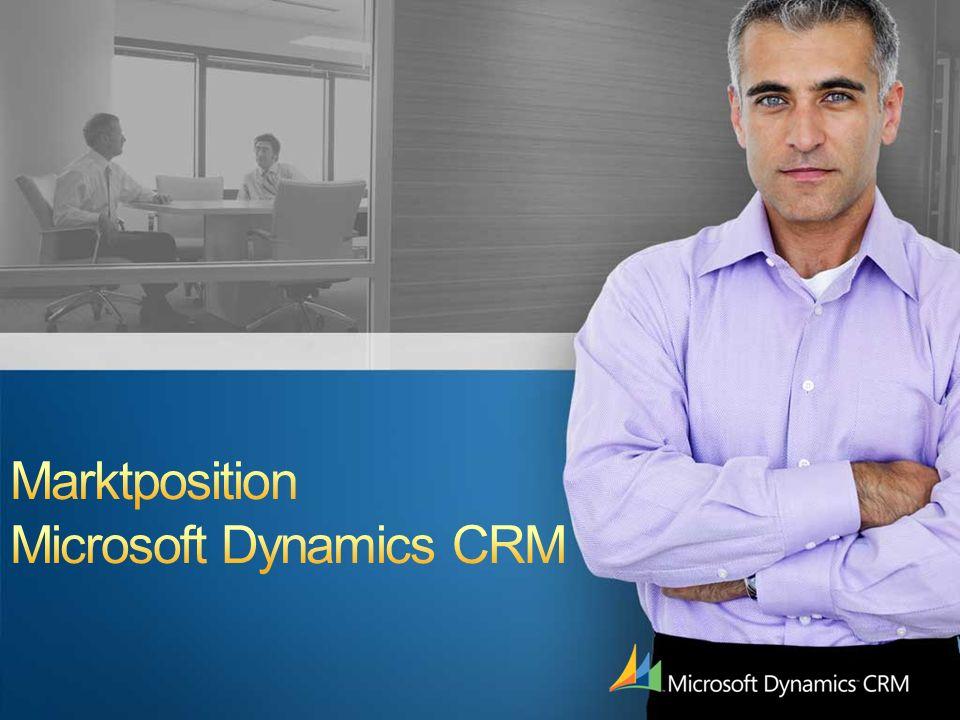 Marktposition Microsoft Dynamics CRM