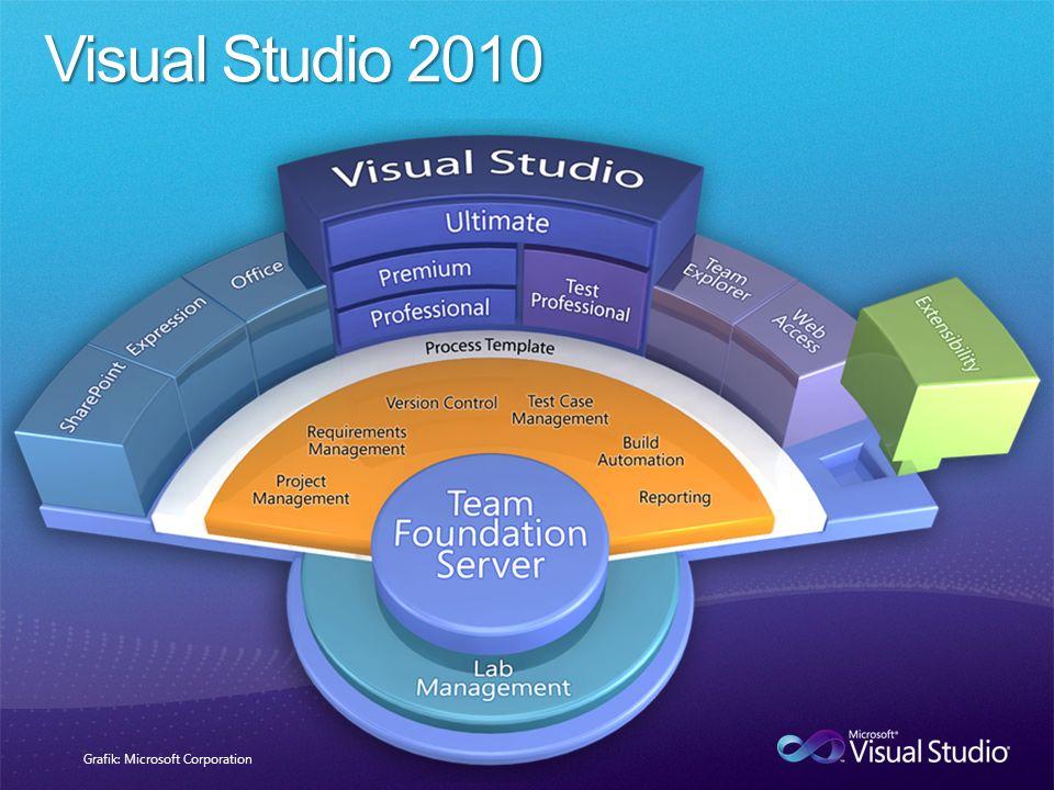 Visual Studio 2010 Grafik: Microsoft Corporation