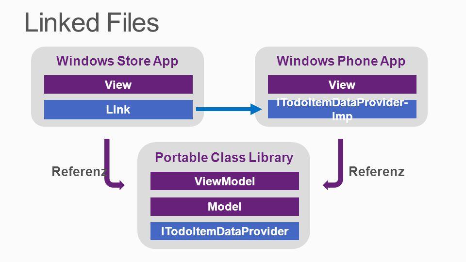 ITodoItemDataProvider-Imp Portable Class Library ITodoItemDataProvider