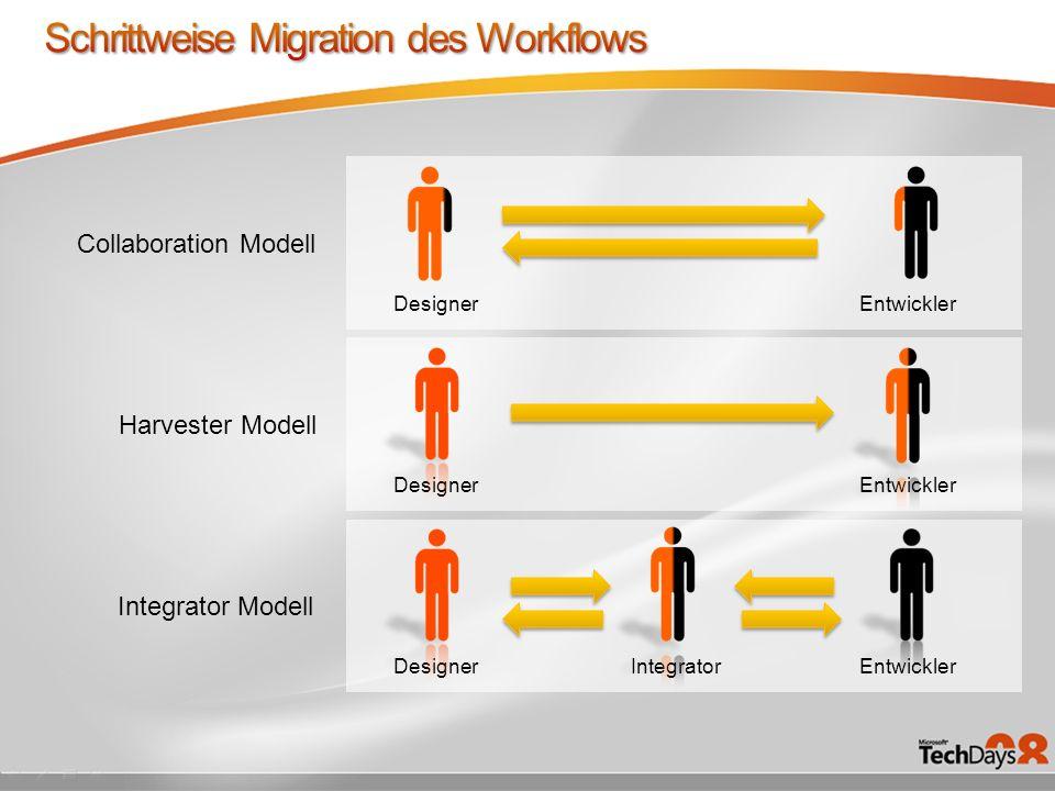 Schrittweise Migration des Workflows