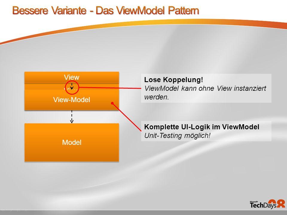 Bessere Variante - Das ViewModel Pattern