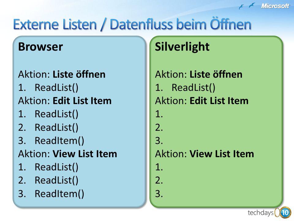 Externe Listen / Datenfluss beim Öffnen