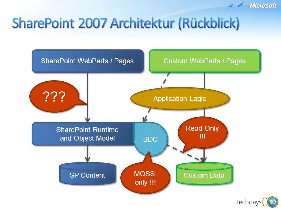 SharePoint 2007 Architektur (Rückblick)