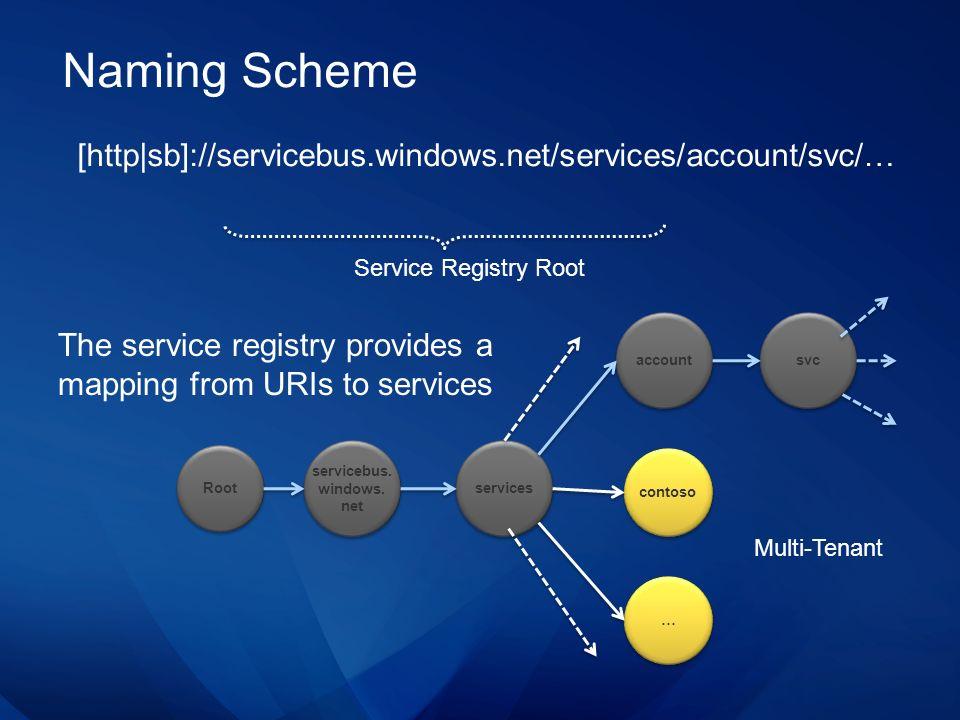 servicebus. windows. net