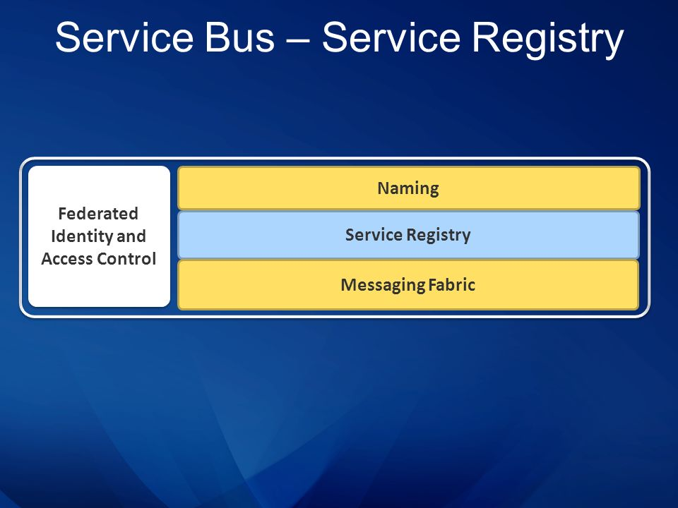 Service Bus – Service Registry
