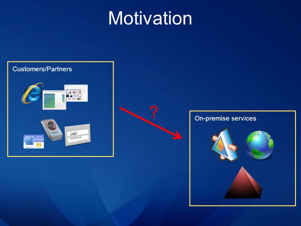 Motivation Customers/Partners On-premise services user *******