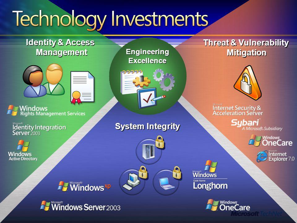Microsoft TechNet Seminar 2006