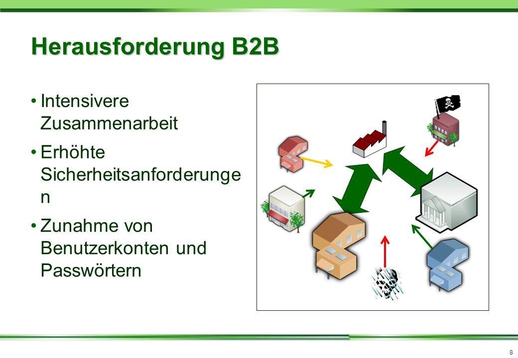 Herausforderung B2B Intensivere Zusammenarbeit