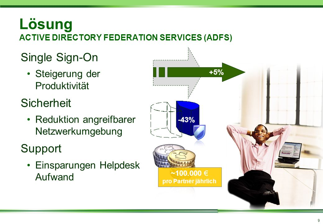 Lösung ACTIVE DIRECTORY FEDERATION SERVICES (ADFS)