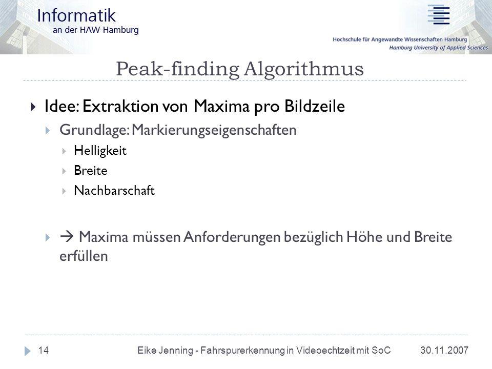 Peak-finding Algorithmus