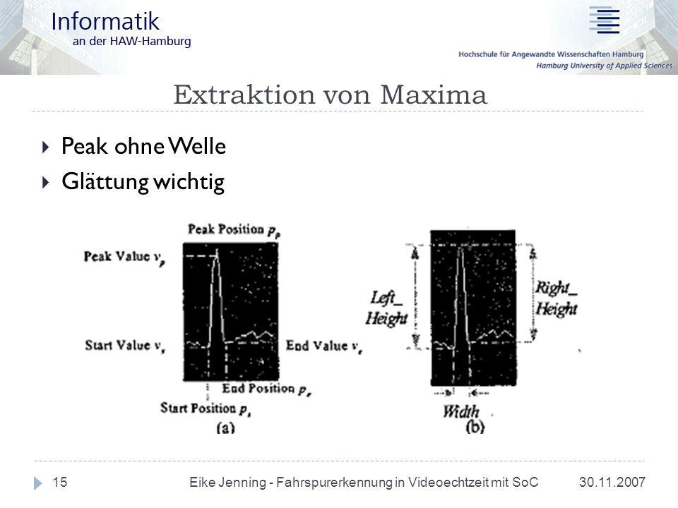Extraktion von Maxima Peak ohne Welle Glättung wichtig