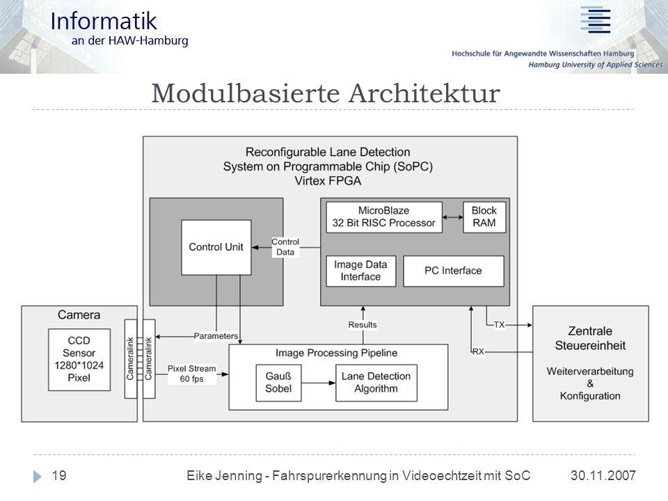 Modulbasierte Architektur