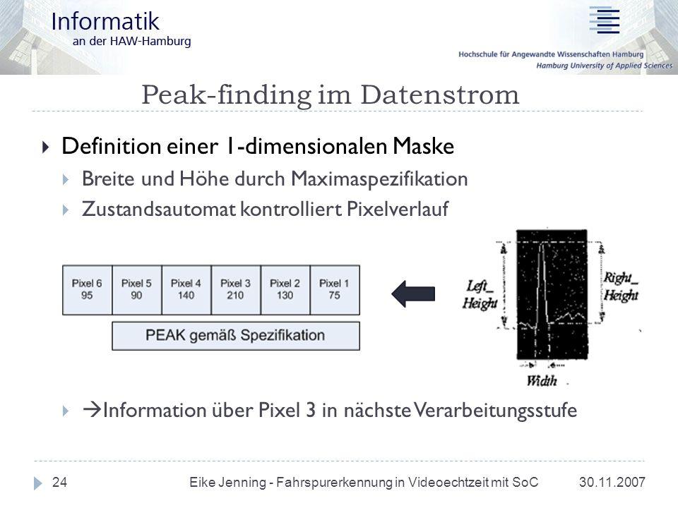 Peak-finding im Datenstrom