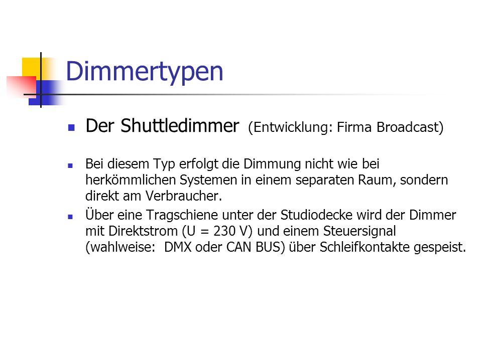 Dimmertypen Der Shuttledimmer (Entwicklung: Firma Broadcast)