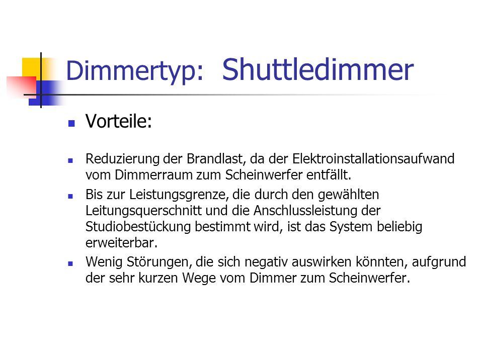 Dimmertyp: Shuttledimmer